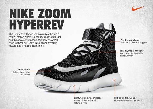 premium selection 3c346 33bc9 Introducing the Nike Zoom HyperRev
