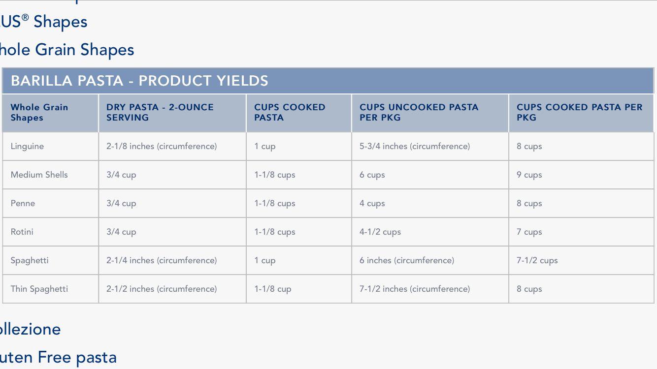 Whole Grain Barilla Serving Sizes