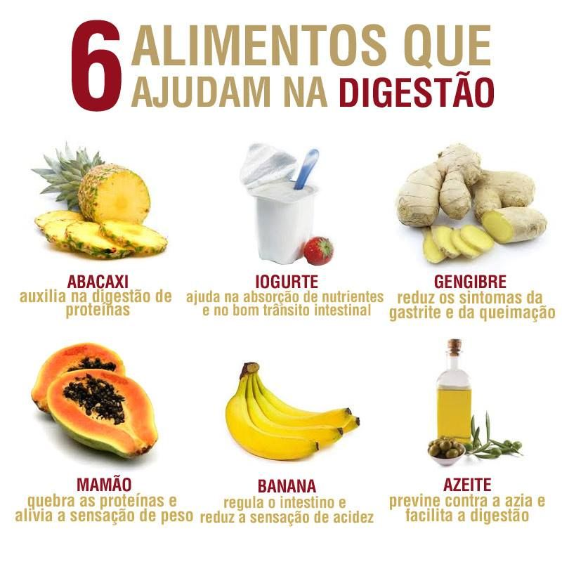 Alimentos Que Ajudam Na Digestao Dicas De Nutricao Dicas De