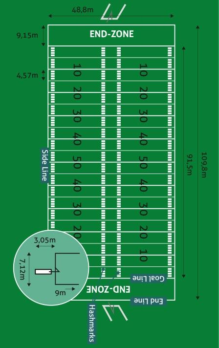 American Football Field NFL dimension. | Football field, American football, Football