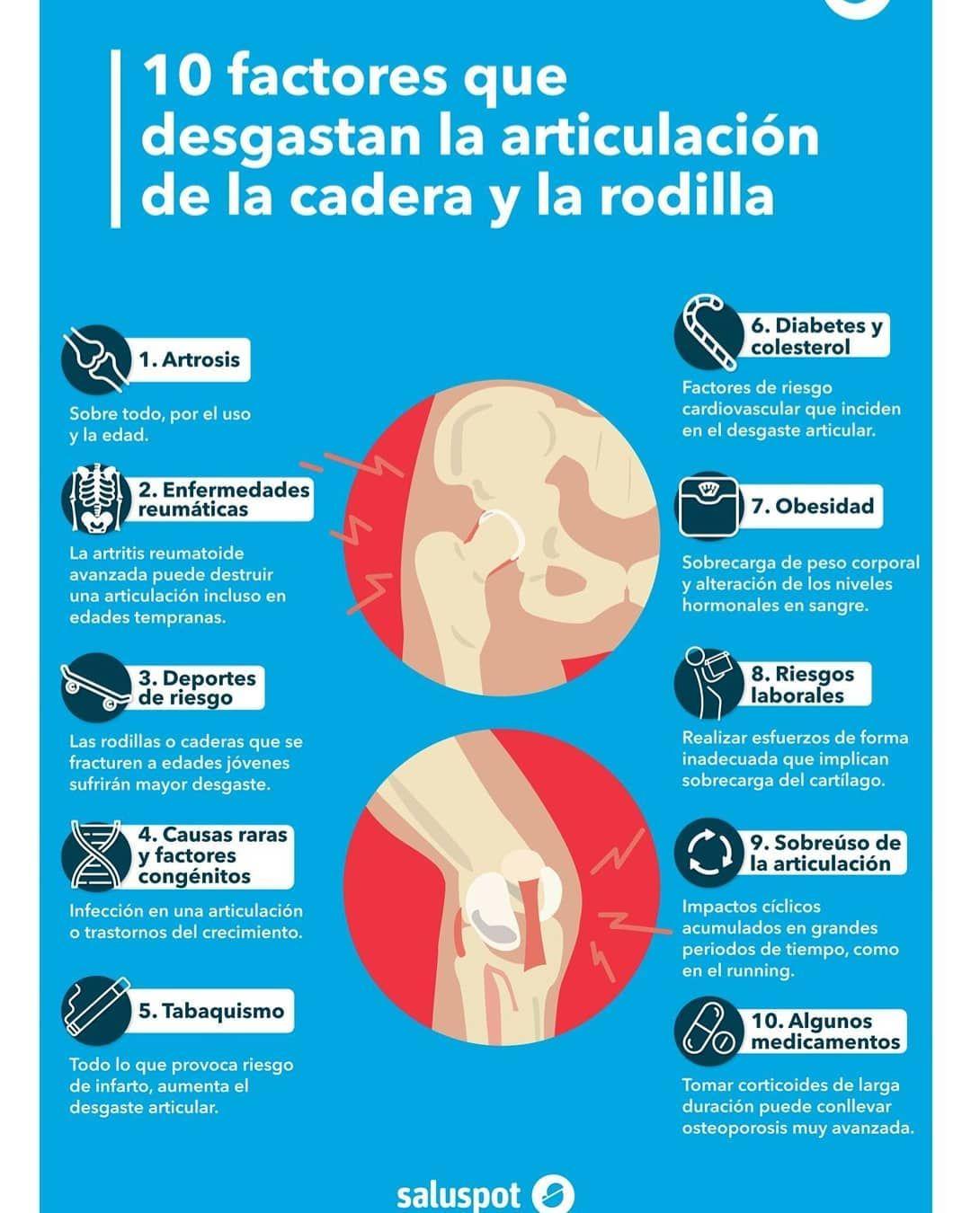 osteoartritis de la cadera fisiopatología de la diabetes