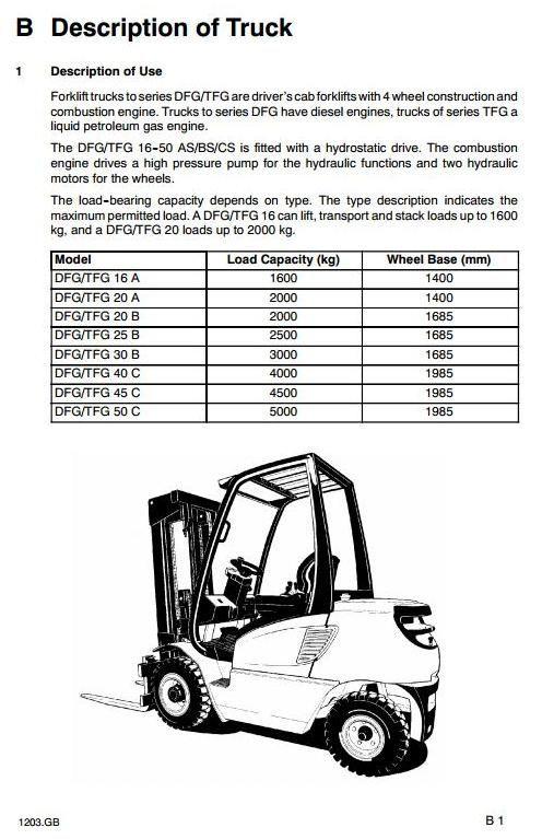 jungheinrich diesel lpg fork truck type dfg tfg 16k 20k 25k 30k jungheinrich diesel lpg fork truck type dfg tfg 16k 20k 25k 30k 40k 45k 50k service manual circuit diagramhigh