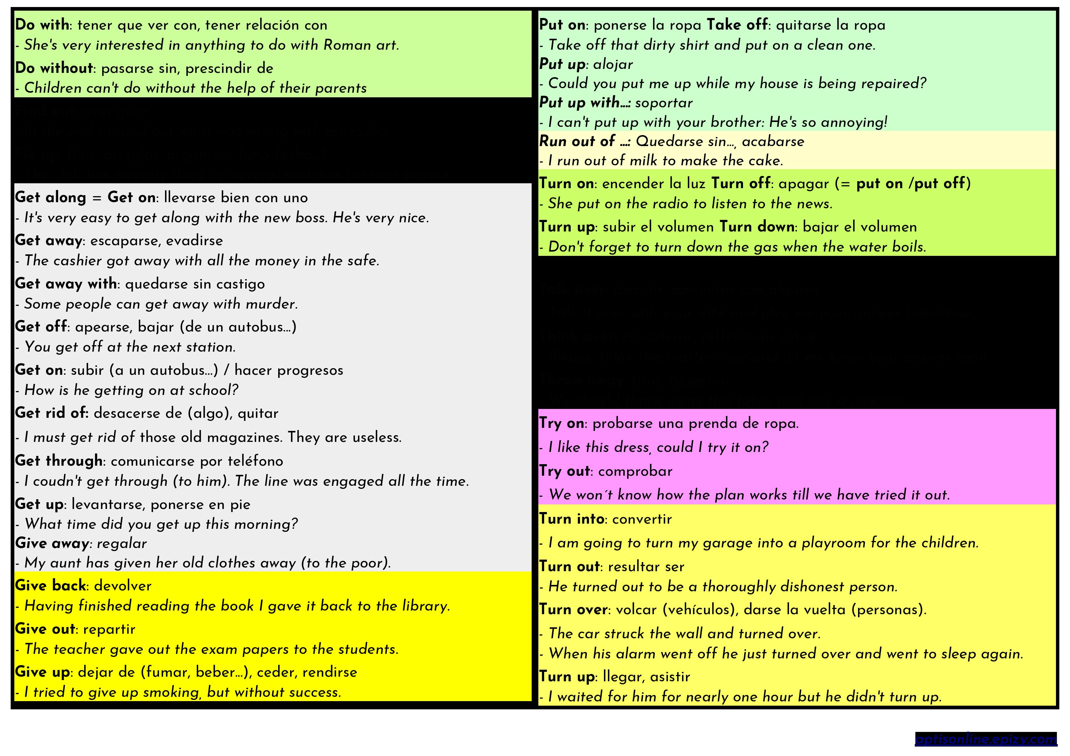 Phrasal Verbs List English Spanish 3 Grammar And Vocabulary Verbs List Vocabulary [ 2479 x 3508 Pixel ]