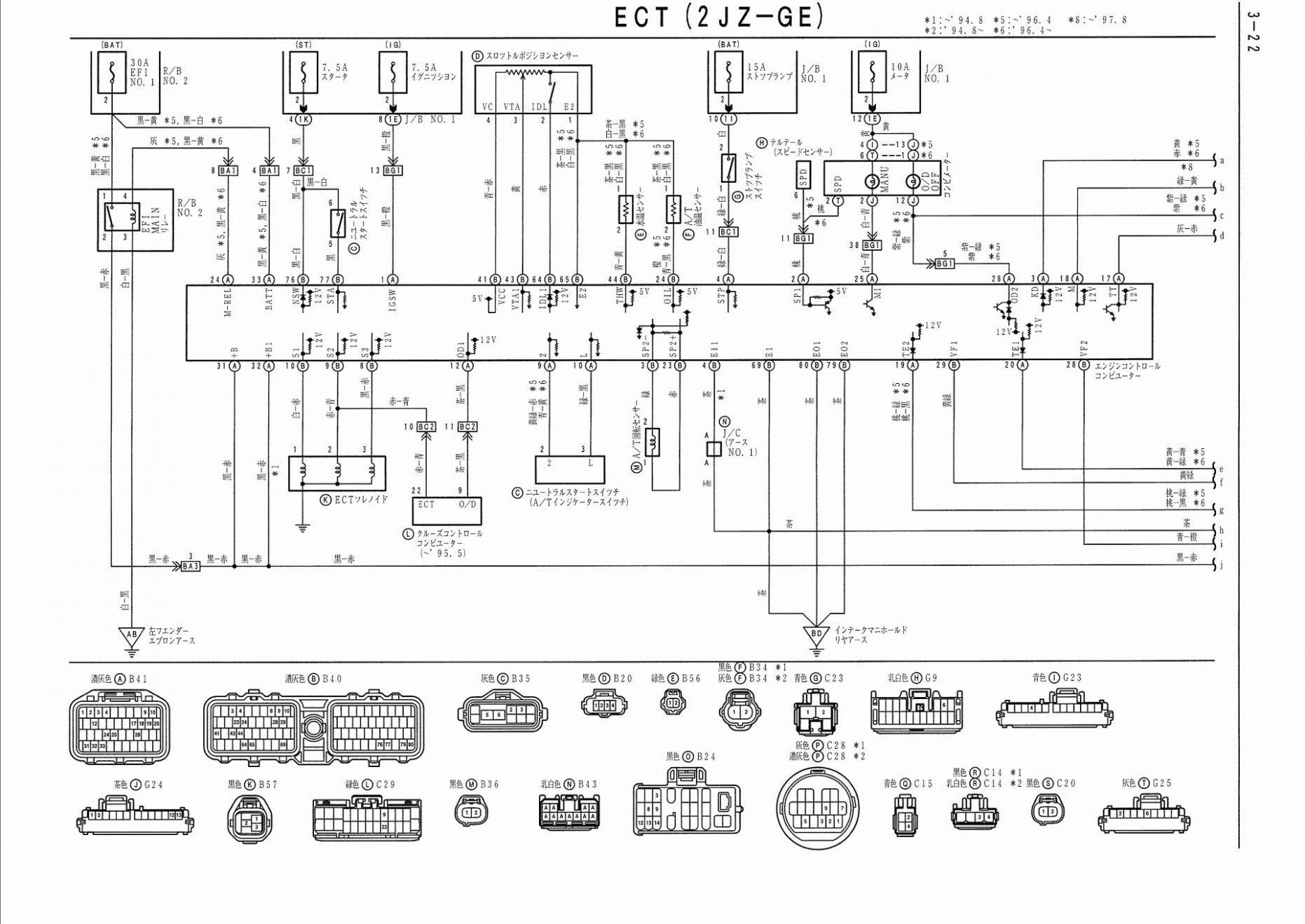 E7 Engine Bay Diagram