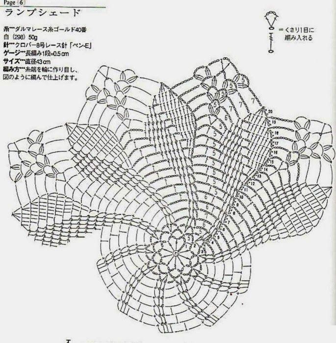 Chaqueta Reina de las Nieves Patron - Patrones Crochet 01 | Crochet ...