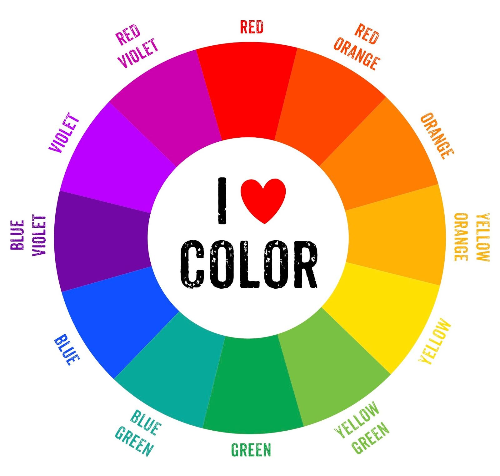 Red, yellow and blue primaries : COLOR WHEELS A color wheel is ...