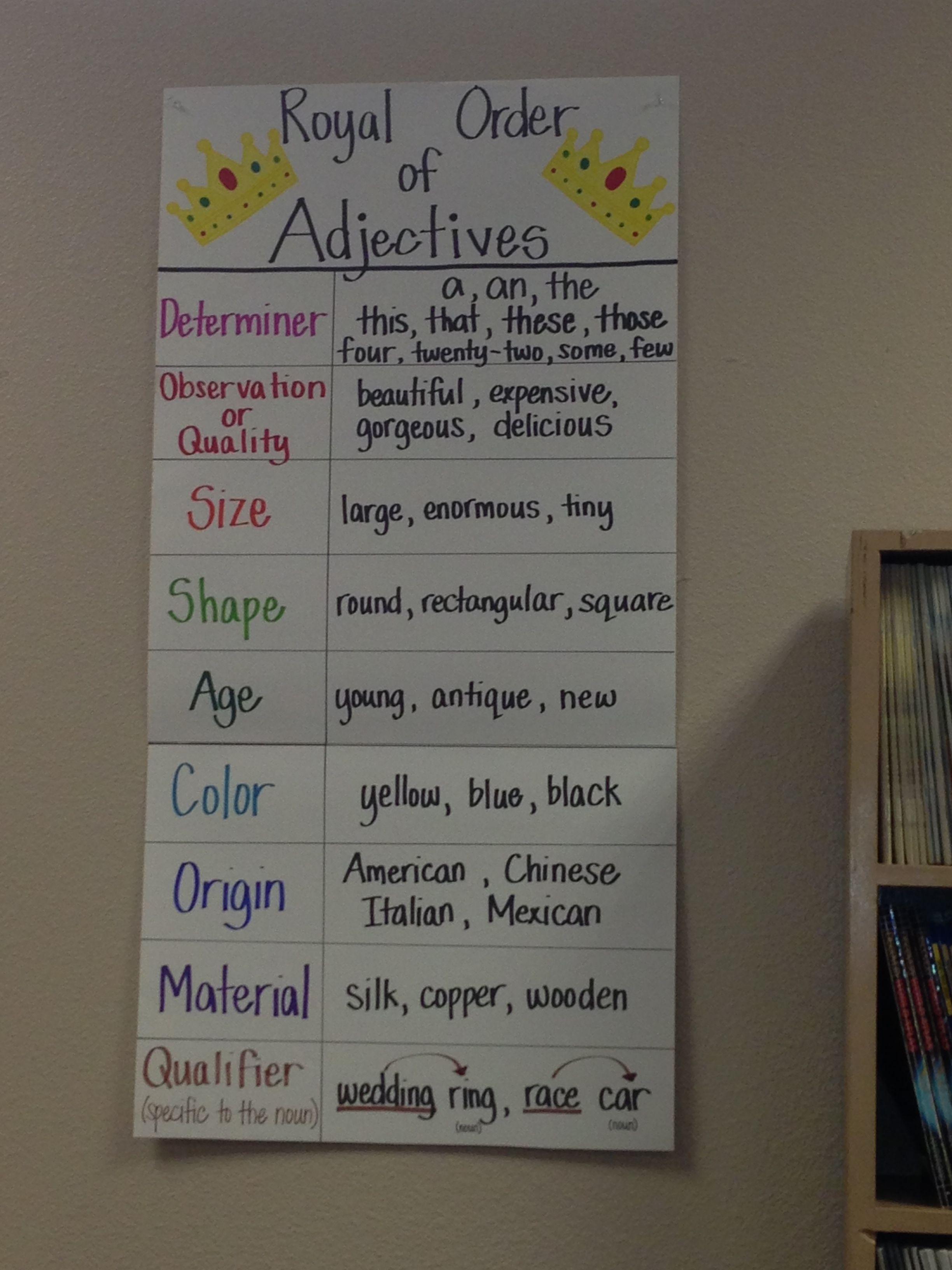 Put Adjectives In This Order When Describing A Noun