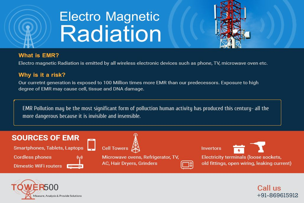 Electromagnetic #Radiation (#EMR) produced by cell phones