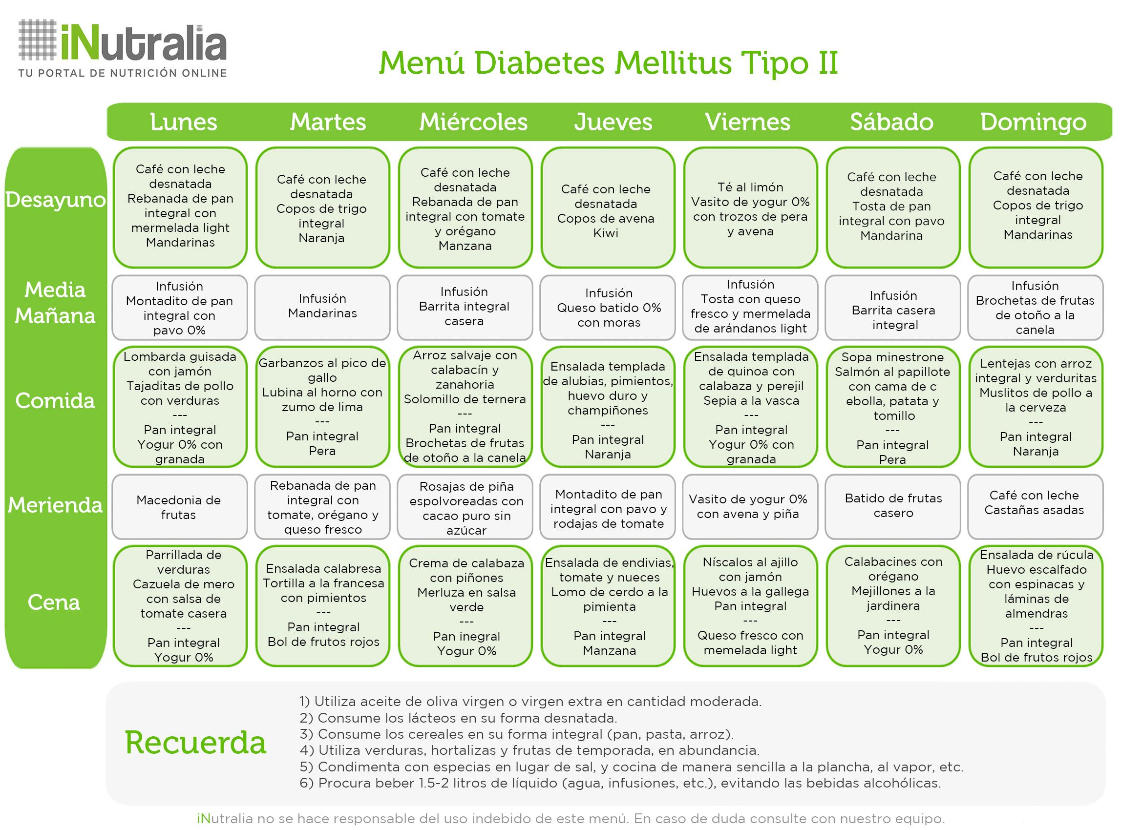 Dieta diabetes menu semanal