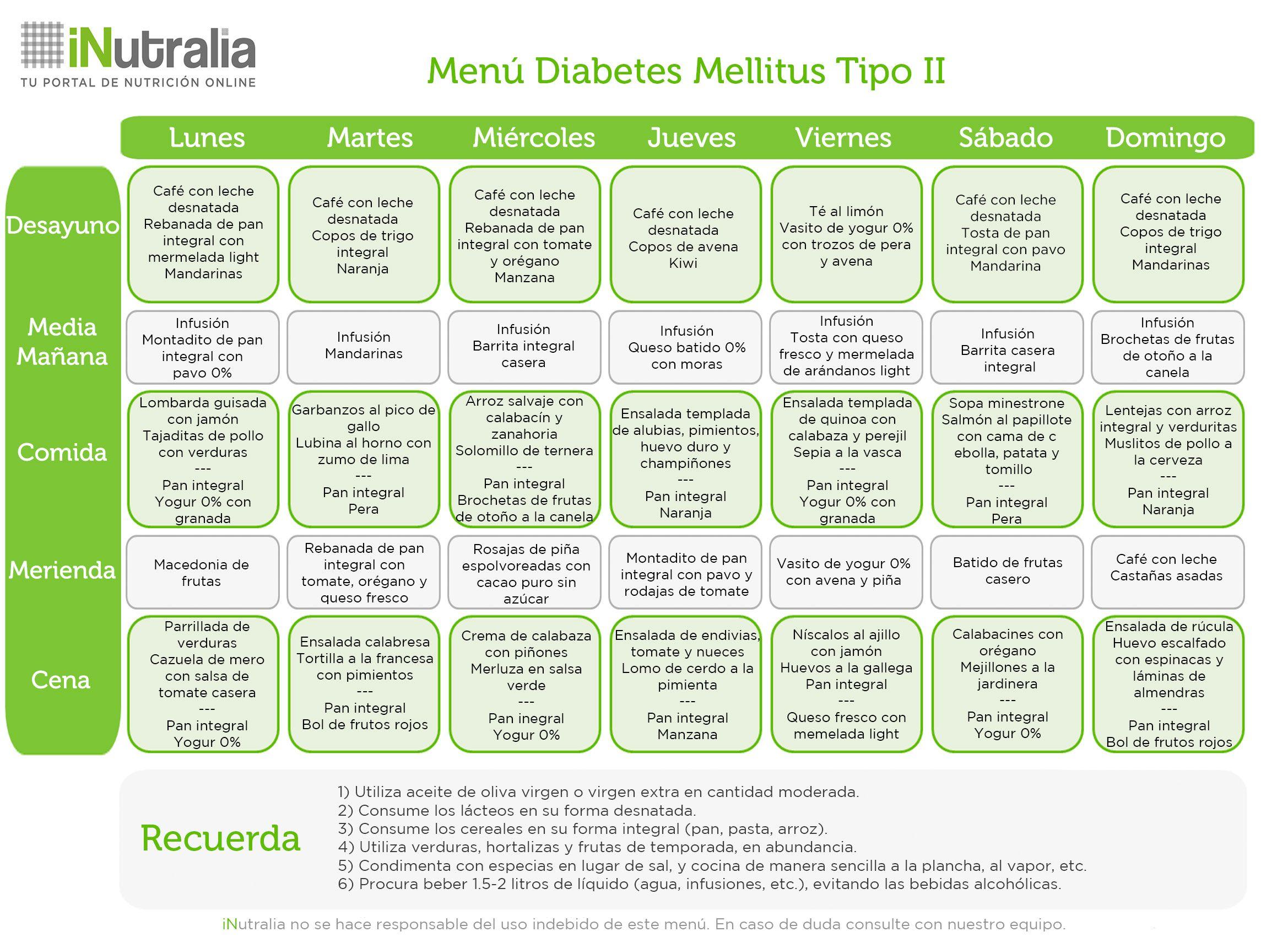 Tratamientos Para Diabetes Tipo 2 | Menu para diabeticos