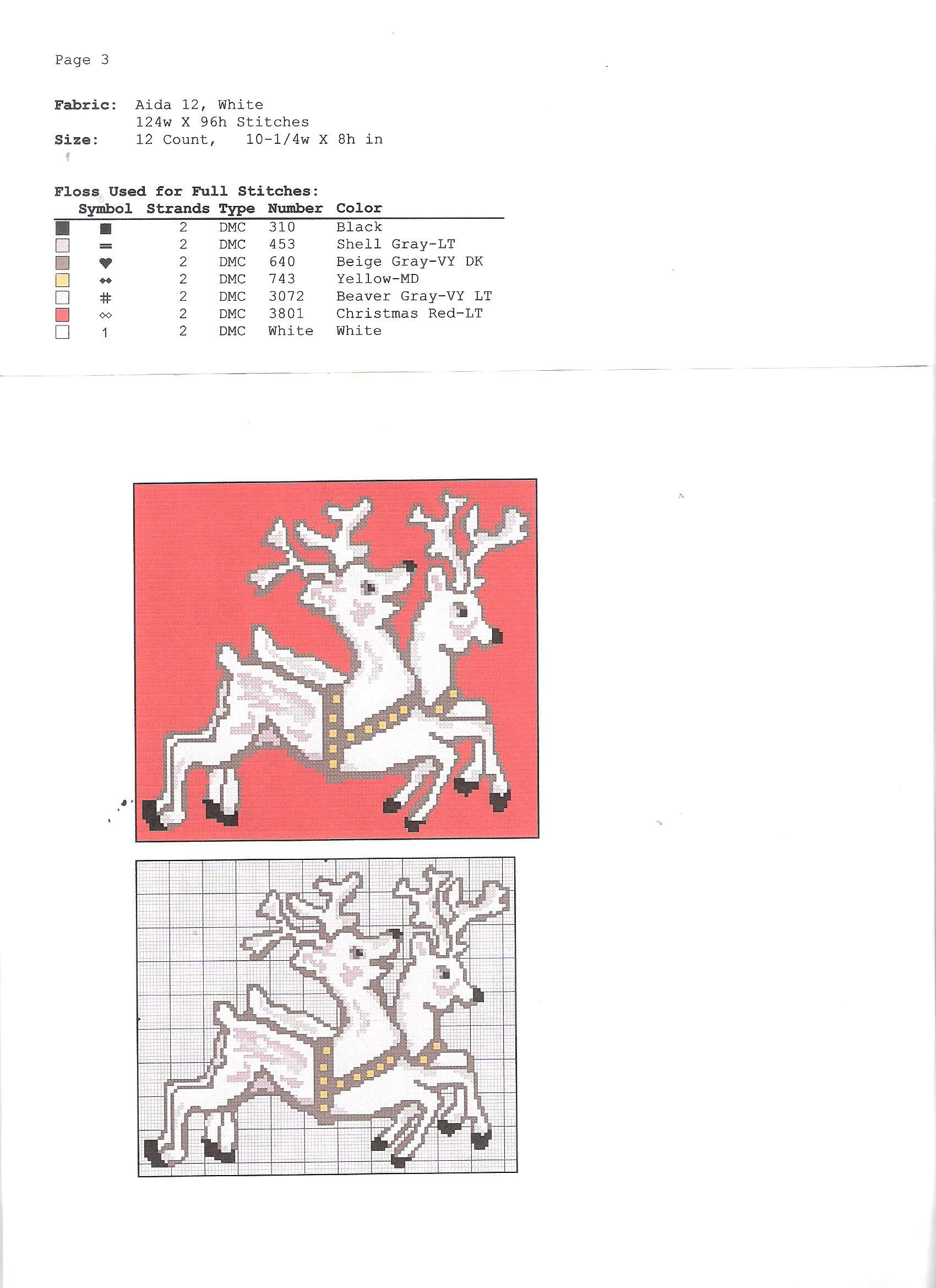 Two retro reindeer pattern for cross stitch or needlepoint https two retro reindeer pattern for cross stitch or needlepoint httpsetsy embroidery bankloansurffo Choice Image