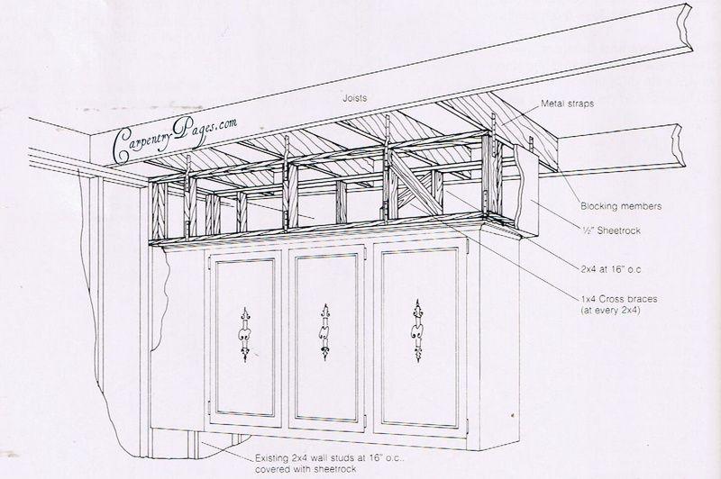 Cabinets Jpg 800 532