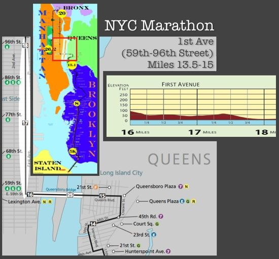 Thank You First Avenue Feel Like A Rock Star In The Nycm One Song Workouts Nyc Marathon Training Playlist