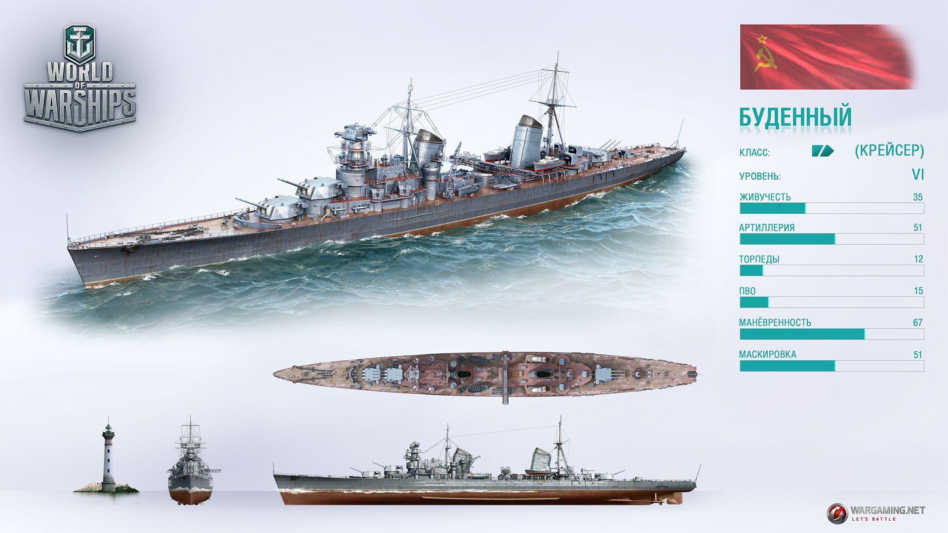 budyonny class cruisers russia naval history pinterest nelson class battleship battleship in ww2 russian diagram [ 1920 x 1080 Pixel ]