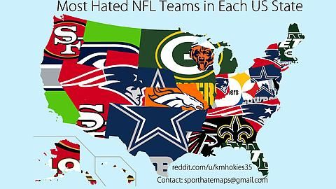 United States in different perspectives  | Nfl | Nfl