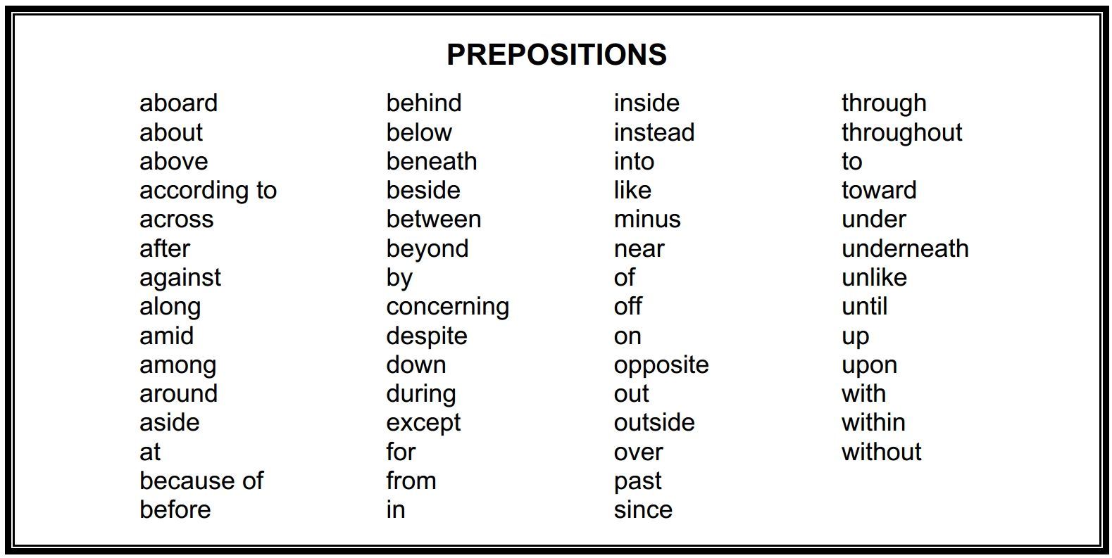 Image Result For Preposition List
