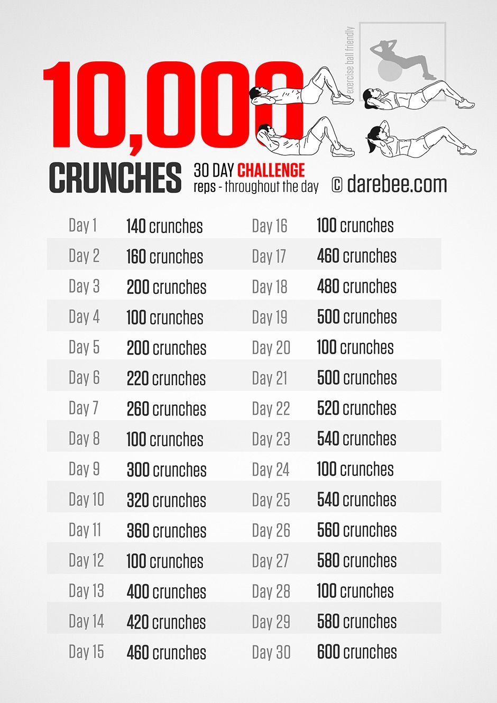 10,000 Crunches Challenge …   Workout Challenges   Worko…