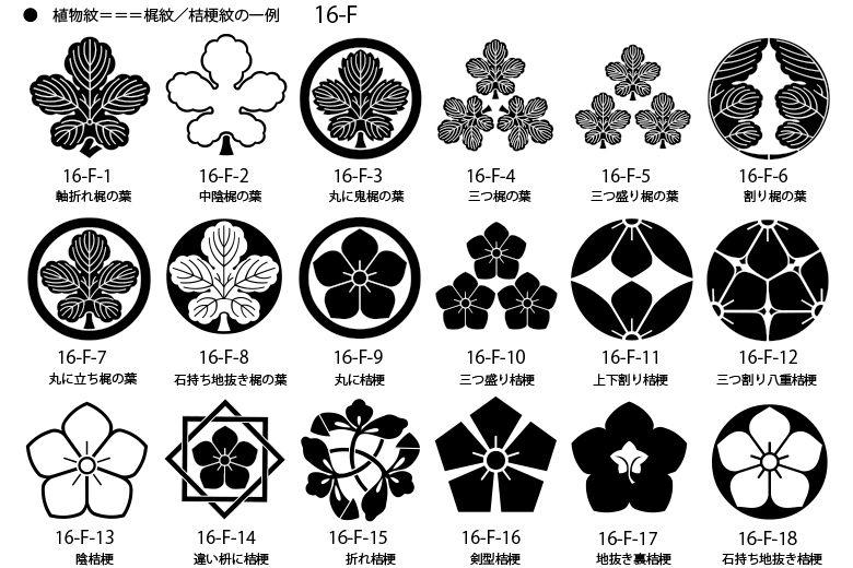 家紋 植物紋の一例 桔梗 梶紋 家紋 家紋 桔梗 桔梗