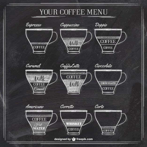 Menu de café no quadro-negro Blackboards and Menu - coffee menu