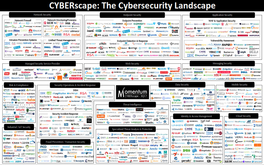 CYBERscape | MGS News Information Intelligence | Cyber, Tech