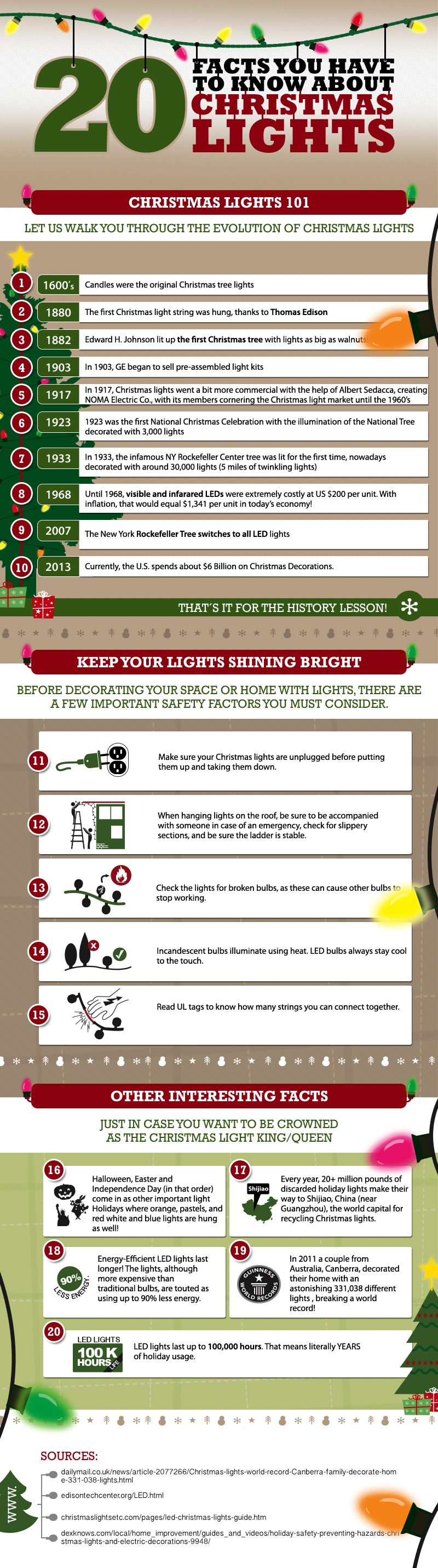 20 Facts You Have to Know About Christmas Lights | Christmas Cheer ...