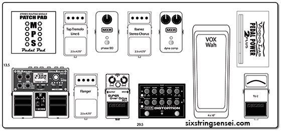 illustration of guitar pedals - Google Search #guitarpedals illustration of guitar pedals - Google Search #guitarpedals