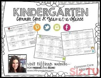 Kindergarten Common Core Year at a Glance Language Arts 038 Math CCSS Pacing Guide 15 OFF SALETHIS MAKES PLANNING FOR THE YEAR SO EASY This CCSS YearataGlance is the esse...