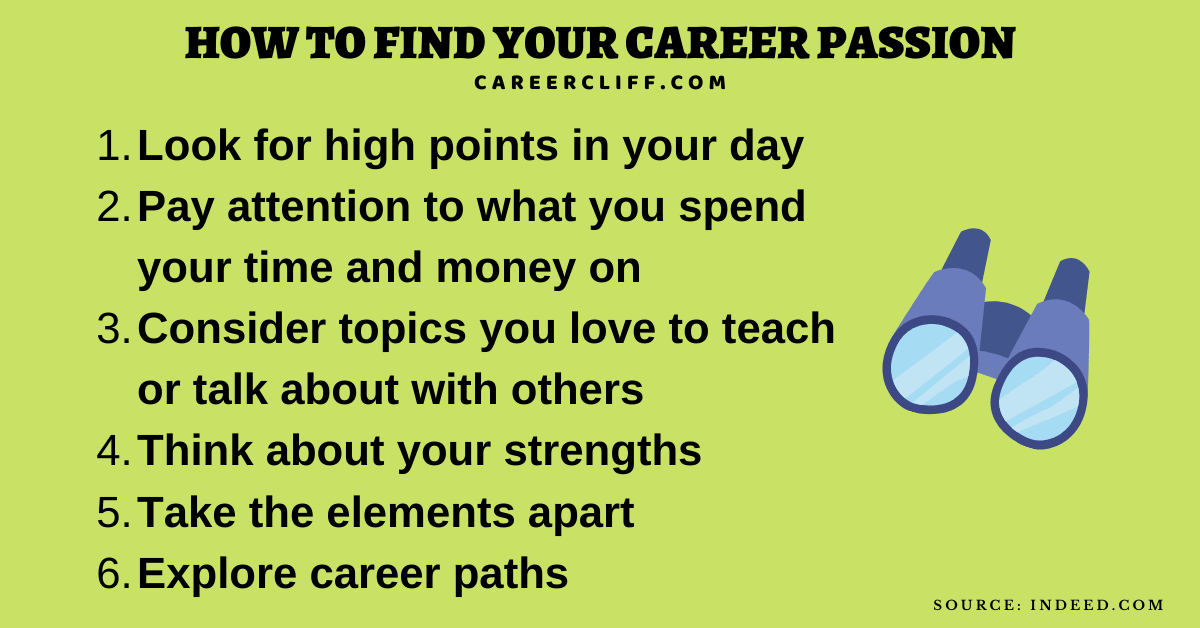 find your career passion how to know my passion how to find your career passion how to find your passion and make it your career how to find out my passion how to identify my passion how to find my career passion how to find career passion how to find your job passion finding career passion how to know your passion career how do i find my passion for a career how to discover your dream job how to find out your passion career how to find your work passion how can i find my career passion how do i find my career passion how to find passion in life career how to figure out your career passion how to find my passion for a career how to discover your career passion how to find your career passion test discover your dream job find my career passion test how to find your passion in career finding my career passion how to find my passion in life career ways to find your dream job how to figure out your passion career how i know my passion how to know your career passion how to find out your career passion how do you find your career passion how to find out what is my passion