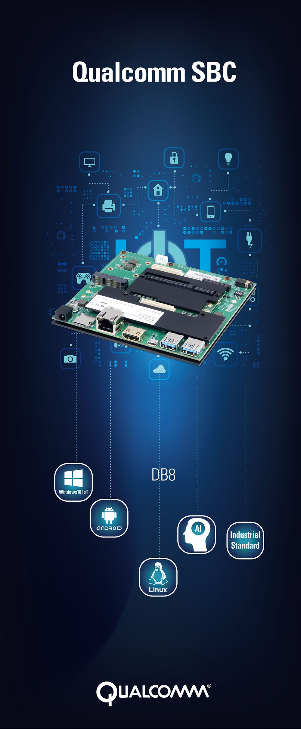 The Product Ready Sbc Powered By The Latest Snapdragon 820