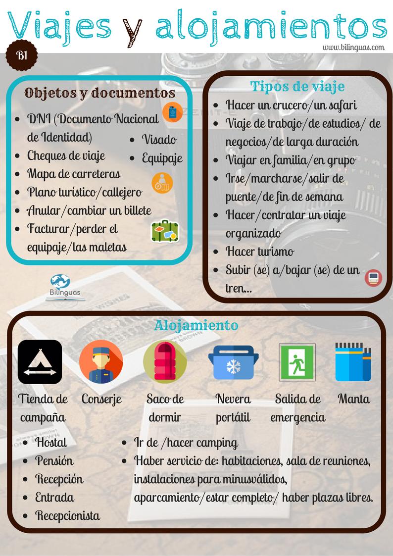 Aprende Vocabulario En Español Viajes Y Alojamientos B1 Vocabulario Español Tarjetas De Vocabulario En Español Ejercicios Para Aprender Español