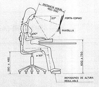 Altura ideal para mesa de jantar pesquisa google for Dimensiones de una mesa de trabajo