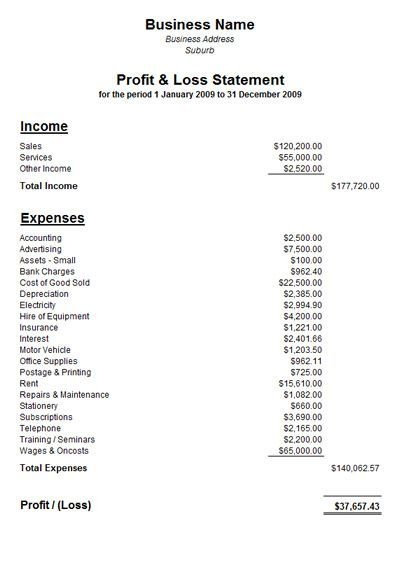 Sample Simple Income Statement Profit And Loss Statement Template With Profit And Loss Statement Simple