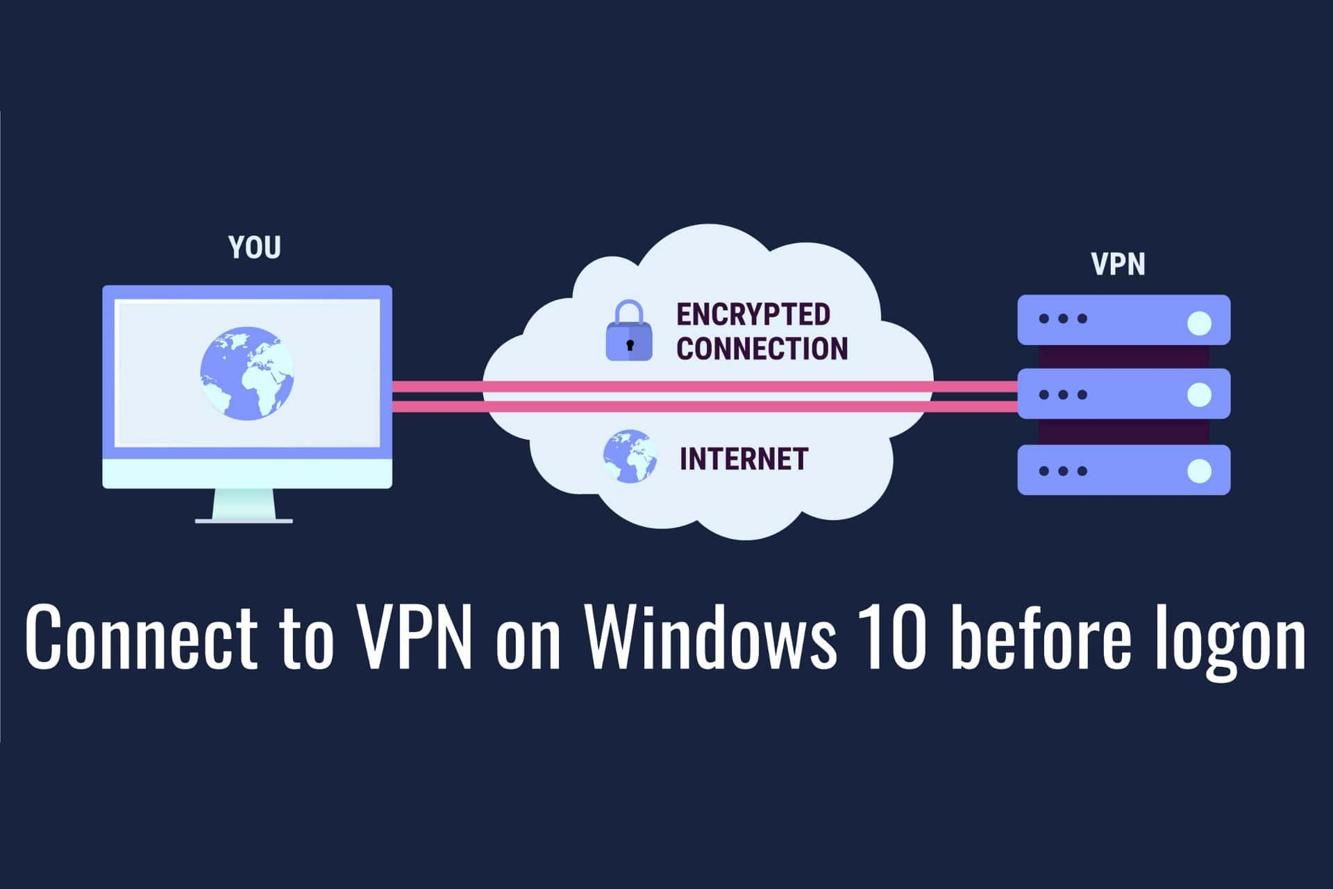 No Internet When Connected To Vpn Windows 10