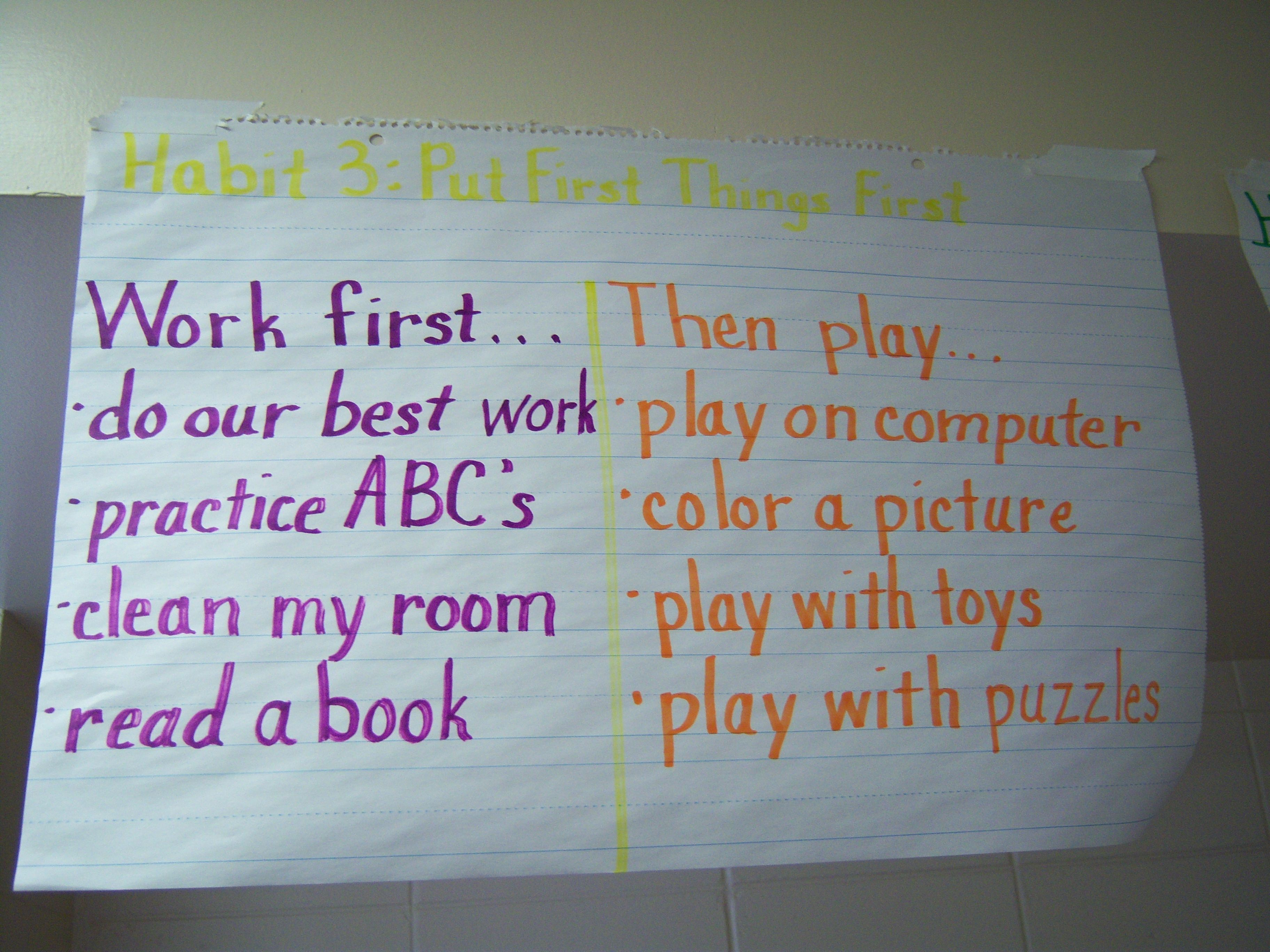 Habit Three Ways The Lower Grade Classroom Can Put First