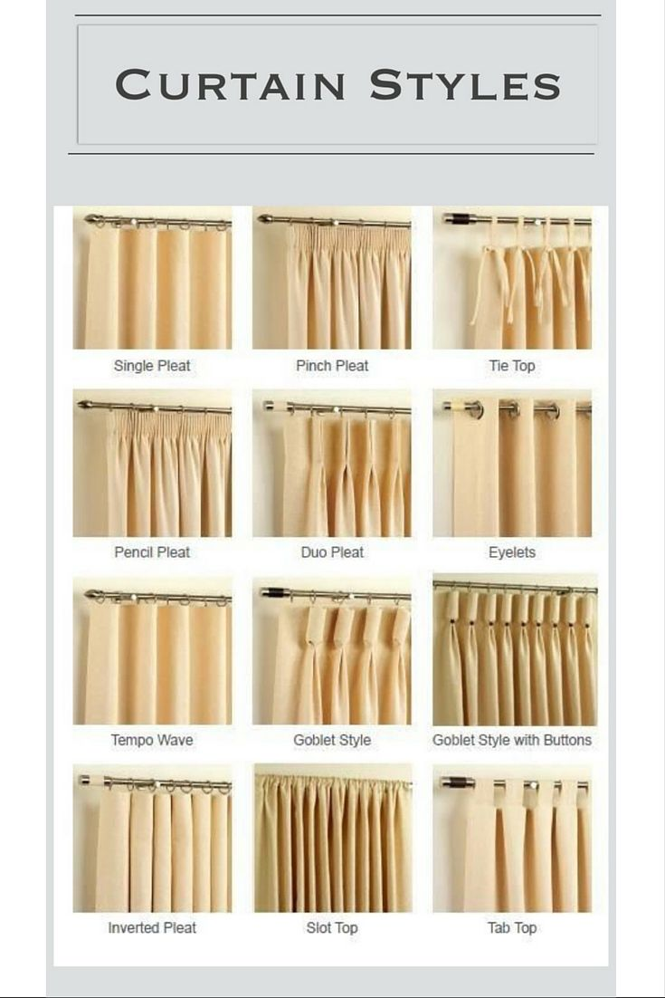 Design Guide Curtains 101 Home Curtains Curtains Curtain Styles