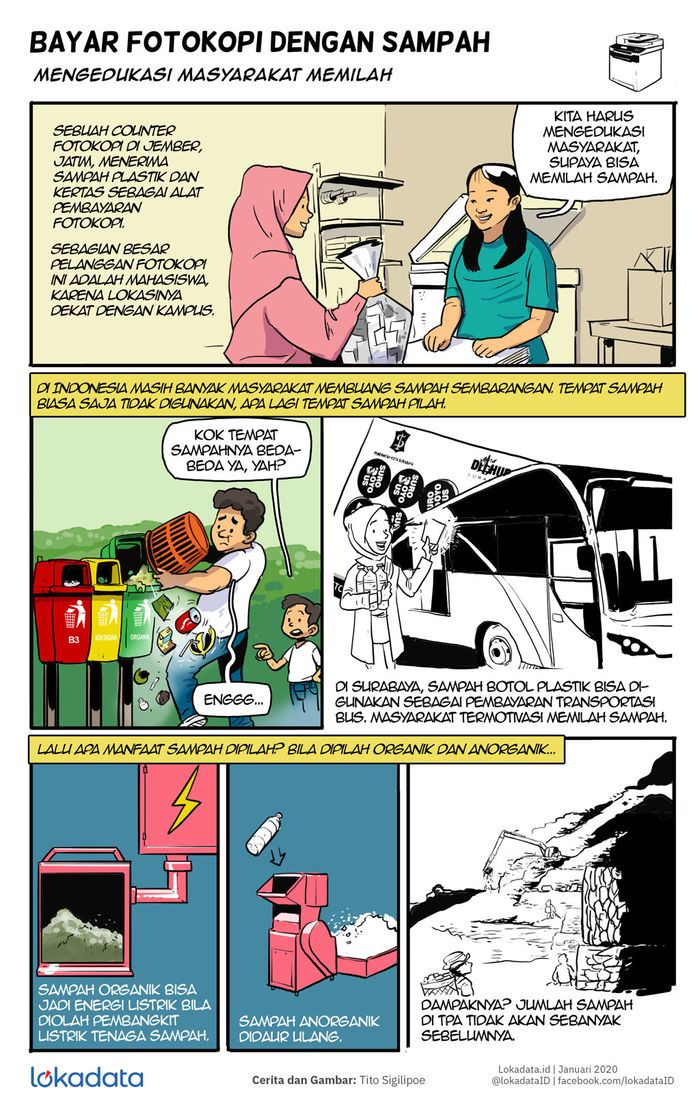 Komik Bayar Biaya Fotokopi Pakai Sampah Komik Kertas Sampah Kertas