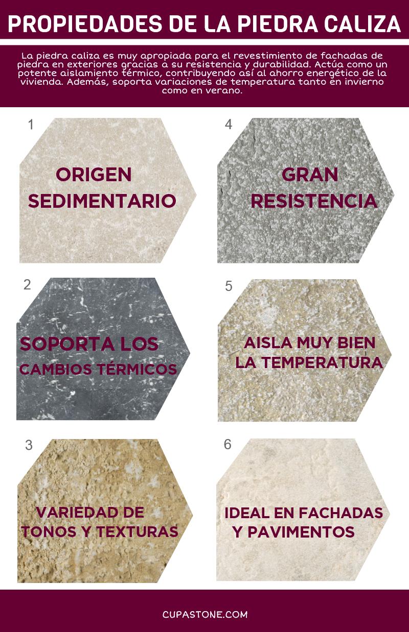 Propiedades de la piedra caliza caliza piedra - Propiedades piedras naturales ...
