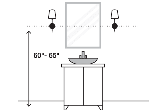 Beside A Bathroom Mirror To Evenly Illuminate A Bathroom Mirror From Either Side We Recommend Mo Bathroom Mirror Small Bathroom Mirrors Bathroom Mirror Lights