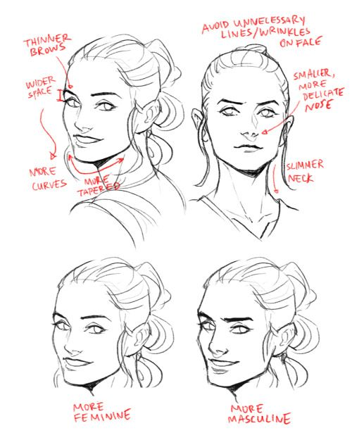 Pin By Silvya Sherly On Inspiring Art Female Face Drawing Art Reference Poses Drawing Face Shapes