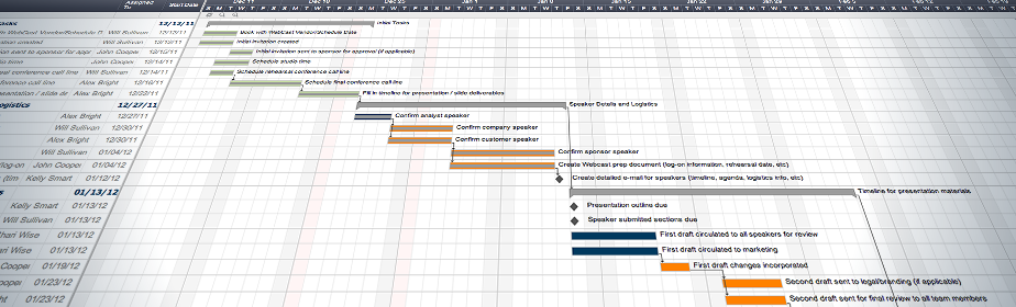 Dont Need A Phd To Create A Beautiful Online Gantt Chart Using
