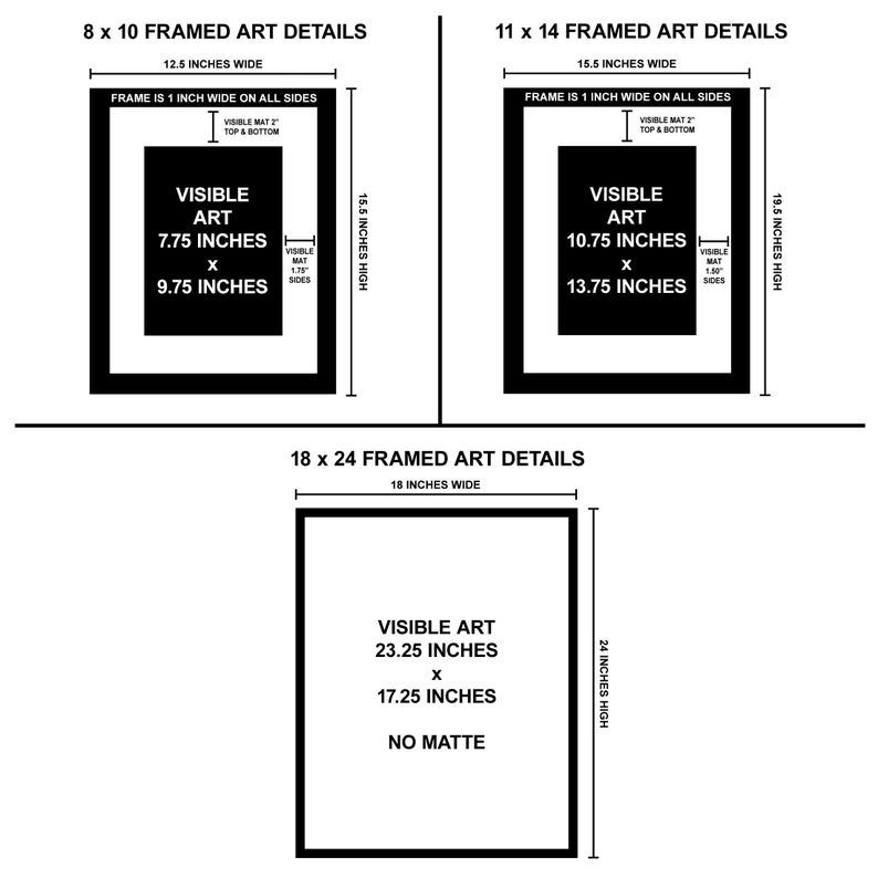 Punctuation Writing And Grammar Art Print Fine Art Paper Etsy In 2020 Quote Posters Fine Art Paper Quote Prints