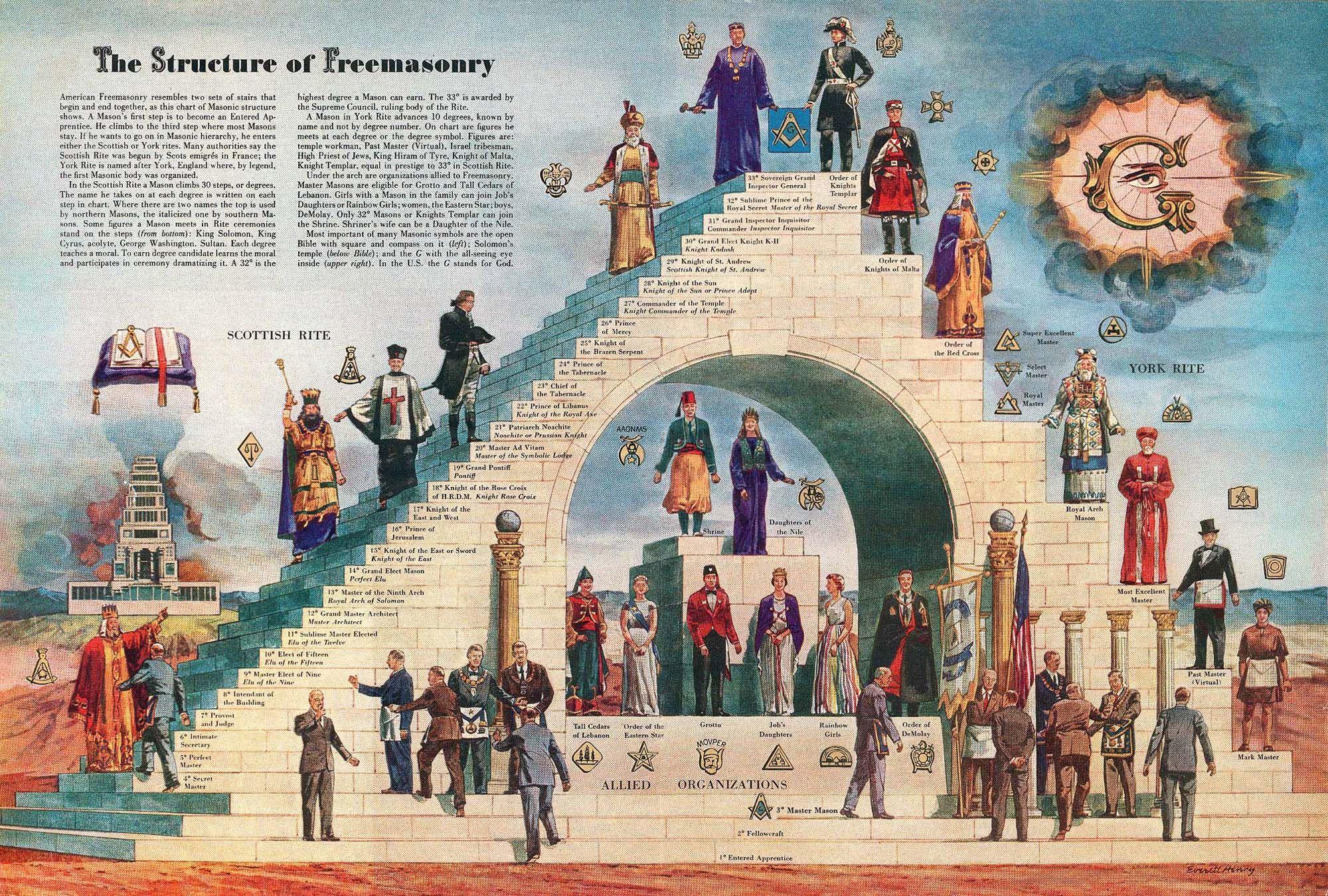 10 Fascinating Secret Societies King Solomon Masonic Arts