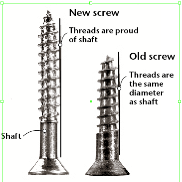 As the process of creating threads on screws evolved, the relationship of thread…