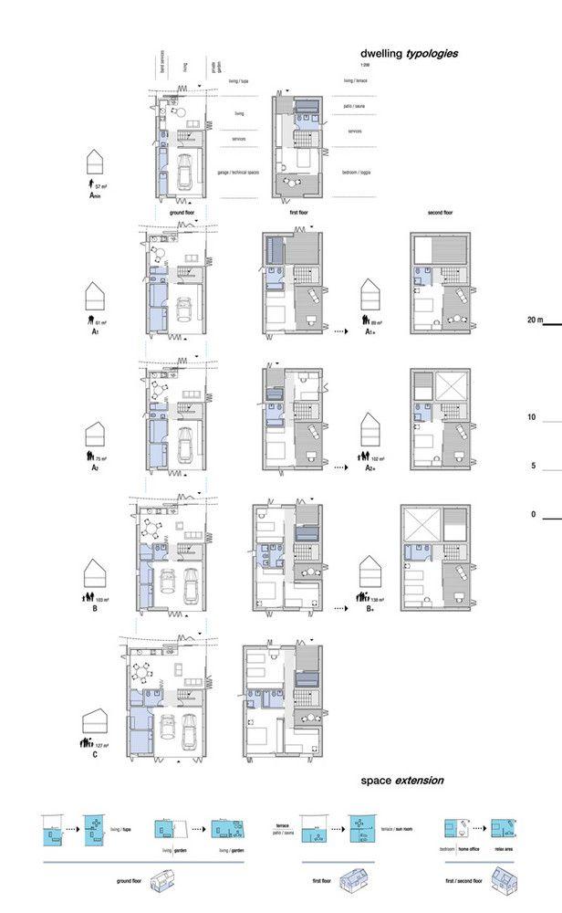 resultado de imagen para typology of house