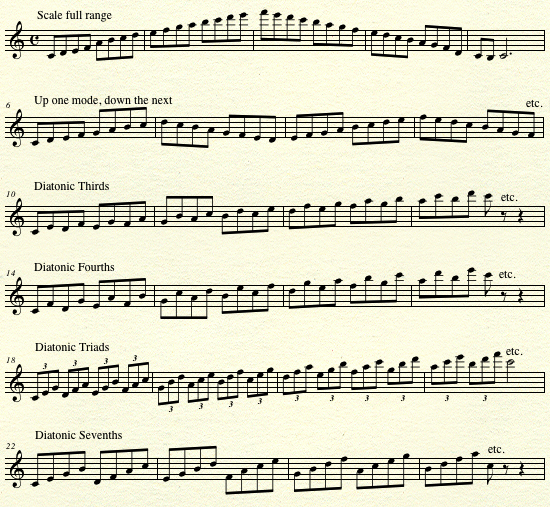 All That Jazz Sheet Music Piano: How To Practice Jazz Scales For Speed