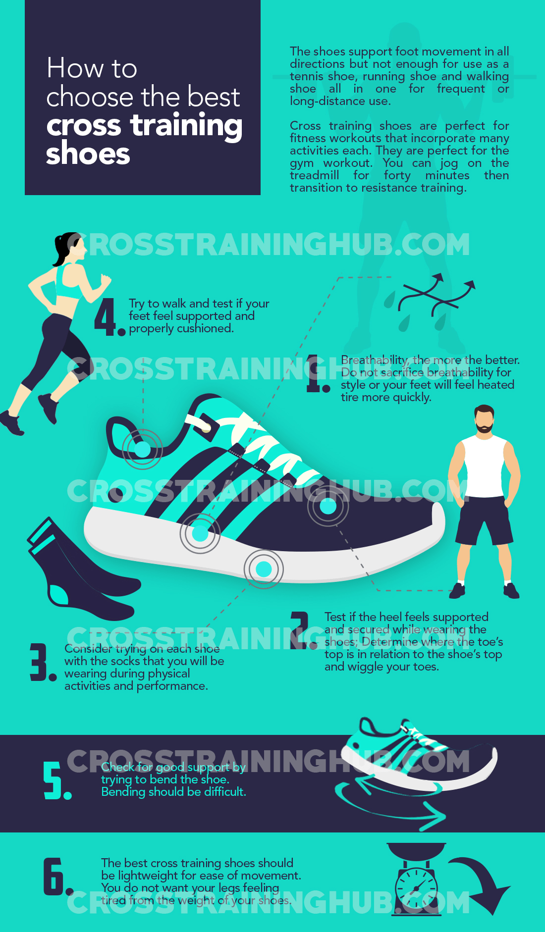 how to choose the best cross training shoes infographic   Fitness ...