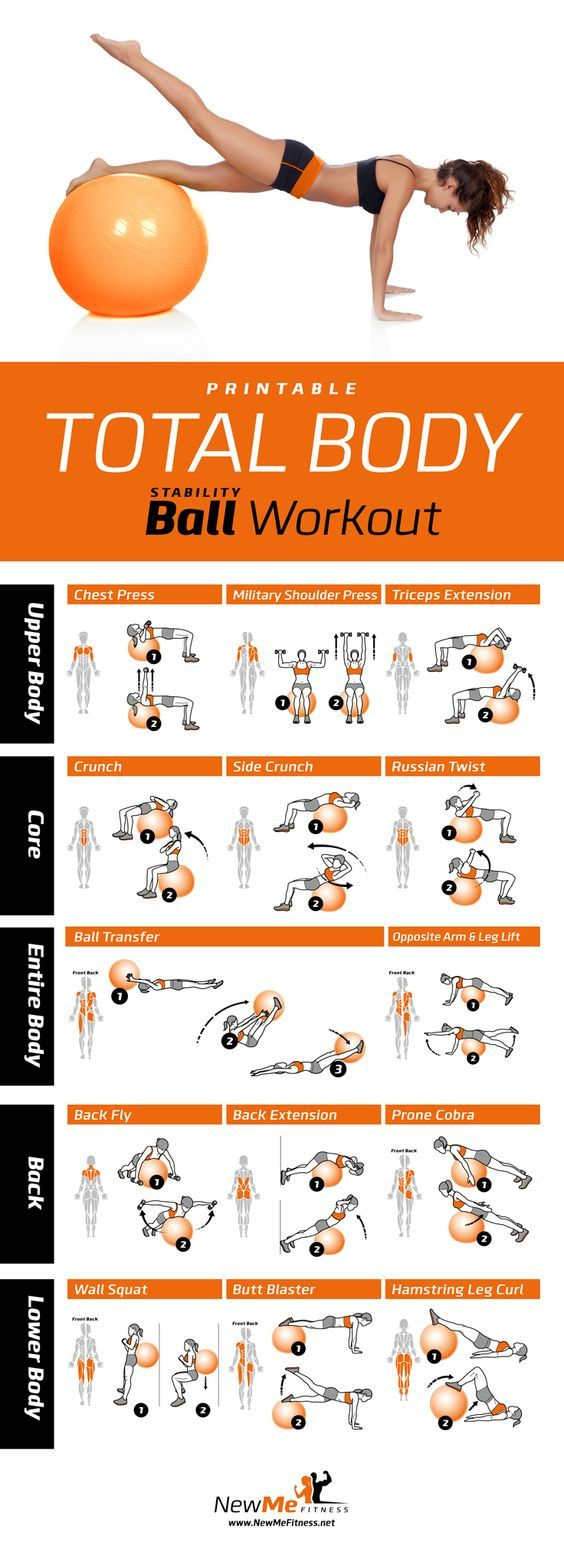 Stability Ball Total Body Workout Best Ive Seen In A While