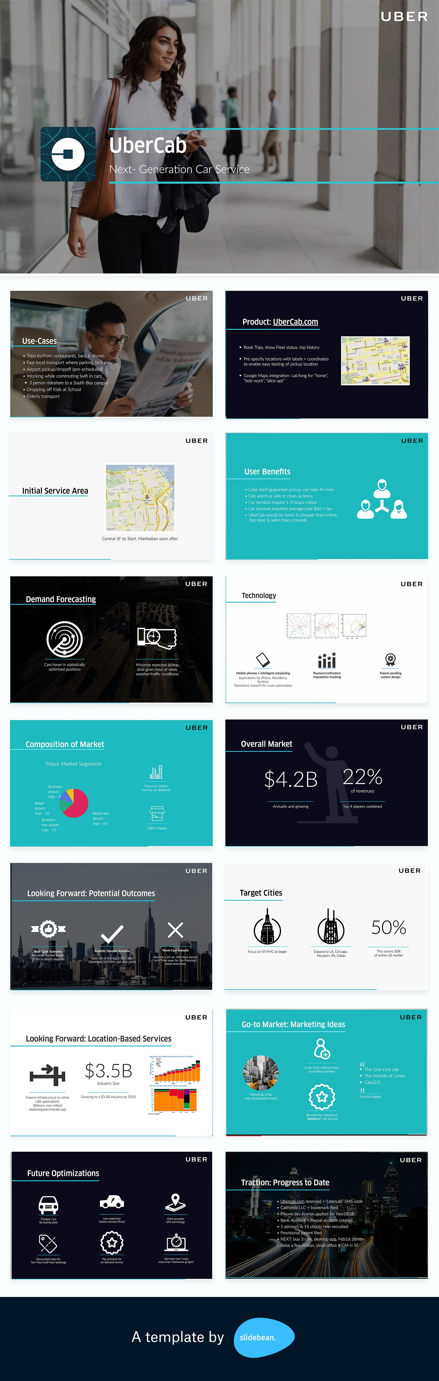 Uber Pitch Deck Template PDF and PPT Download