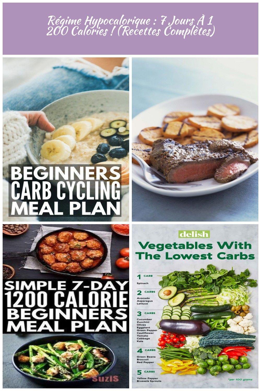 1200 Calorie Ketogenic Diet Plan