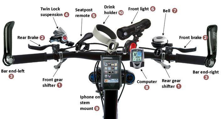 What S On Your Mountain Bike Handlebars Bicicletas Bici
